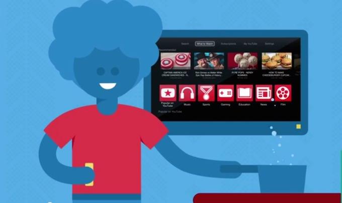 YouTube - Apple TV